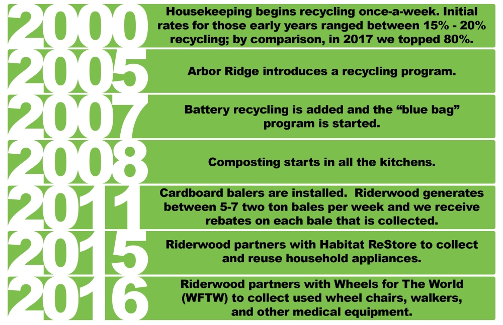 RecyclingInfoGraphic