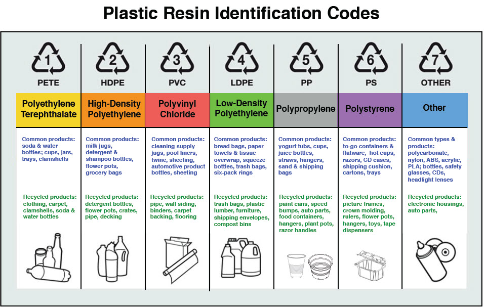 Plastics-Image1